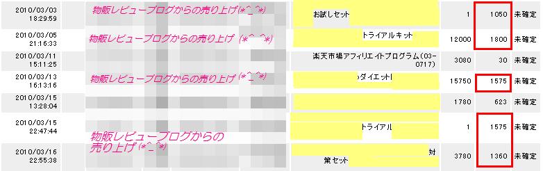 3物販レビュー編集
