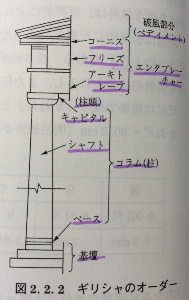 計画 【寸法】 : N.T.S.