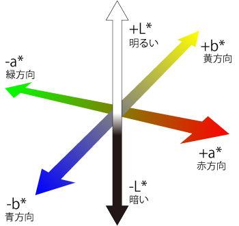 lab概略図