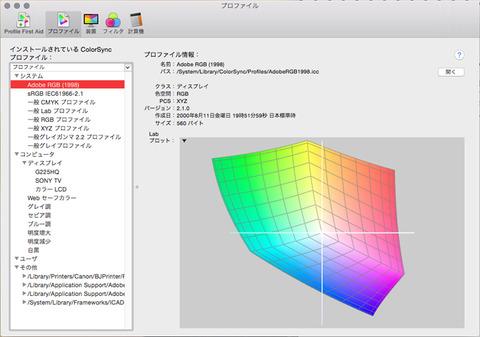 ColorSync ユーティリティプロファイル