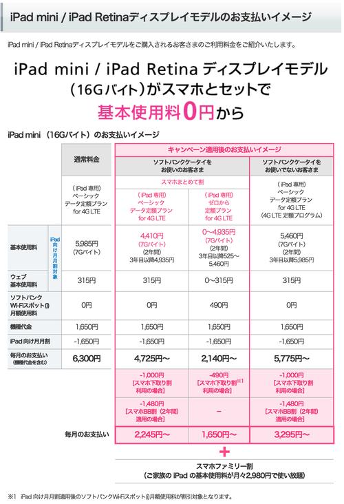 SoftBank iPad
