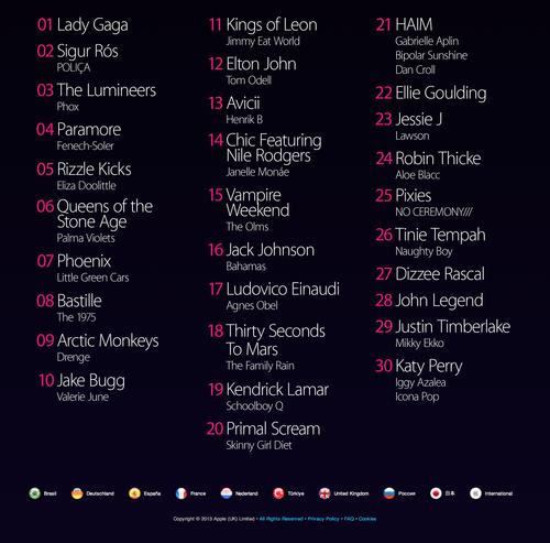 iTunes Festival 02