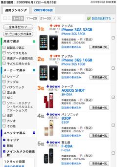 BCNランキング 携帯電話 2009年6月22日〜6月28日