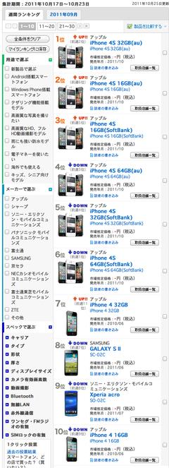 携帯電話の売れ筋情報|BCNランキング【週間】 (20111028)