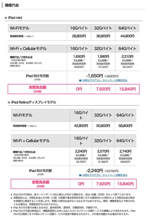 SoftBank iPad 3