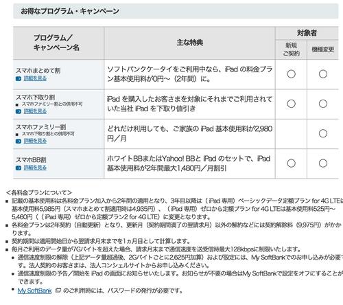 SoftBank iPad 2
