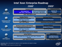 Intel Xeon Enterprize Roadmap 2008-2009