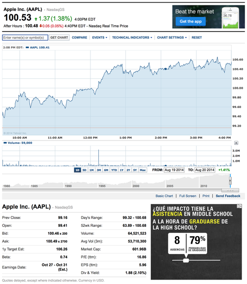 Aapl Quote: Apple Brothers + Mac News Apple Inc
