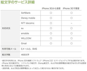 iPhone ��ʸ�� 20090226