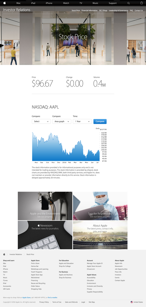 Investor Relations - Stock Price - Apple (20160727)
