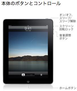 iPad Screen rotation lock