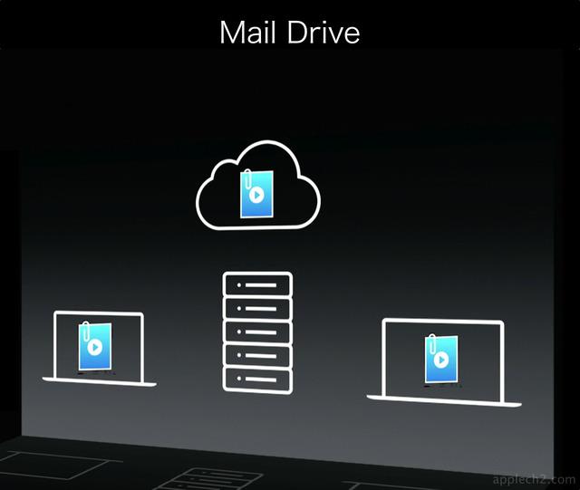 OS-X-Yosemite-Mail-Drive