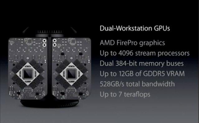 MacPro-Late2013-GPUの詳細Hero