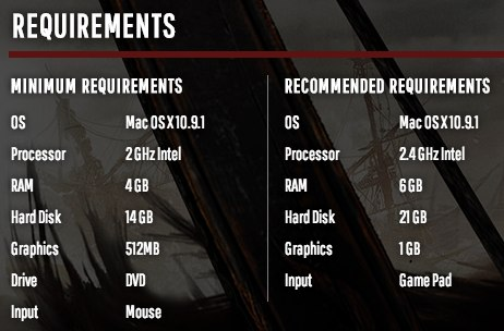 Tomb-Raider-2013-for-Mac-Requirements
