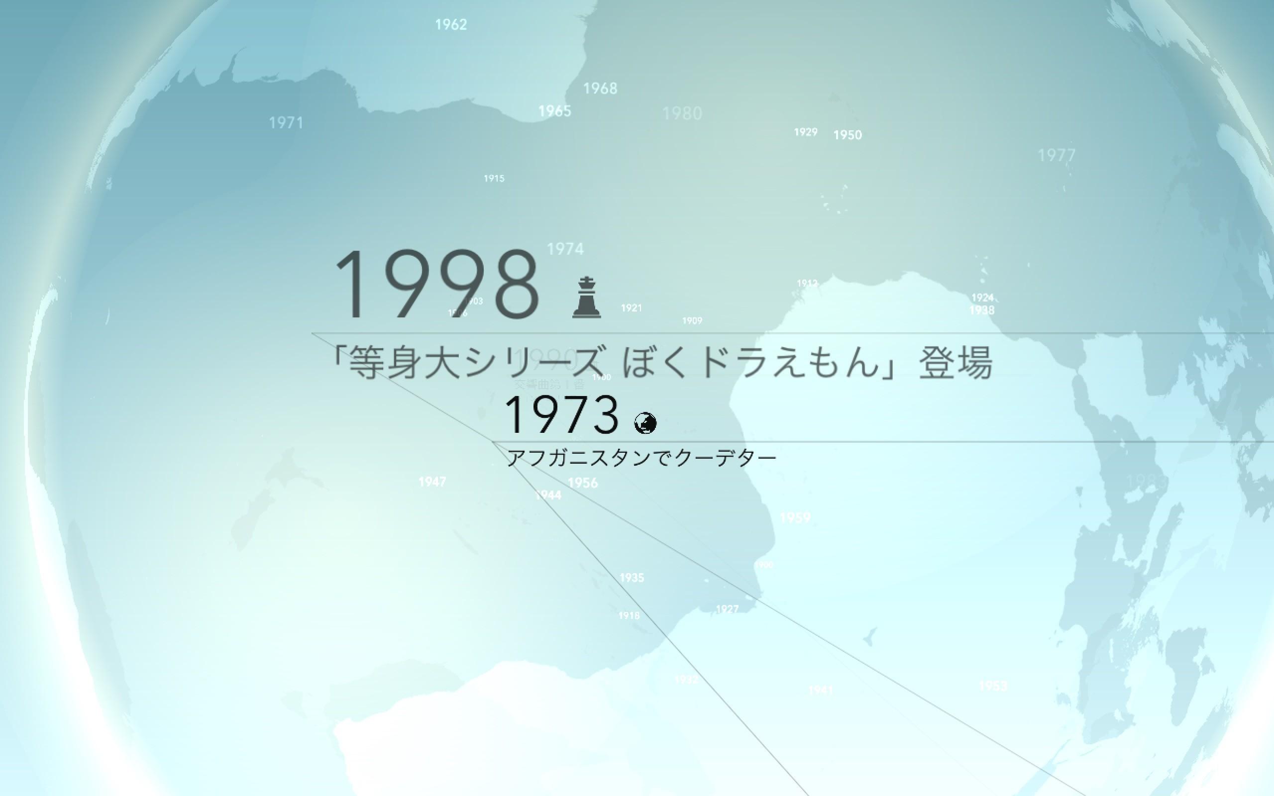 1998-等身大シリーズぼくドラえもん