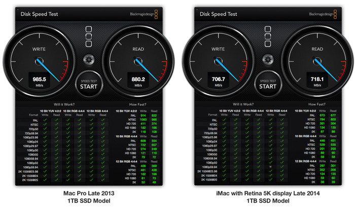 MacPro-Late2013-and-iMac-5K-Retina-1TB-PCIe-SSD-BlackMagic-Bench
