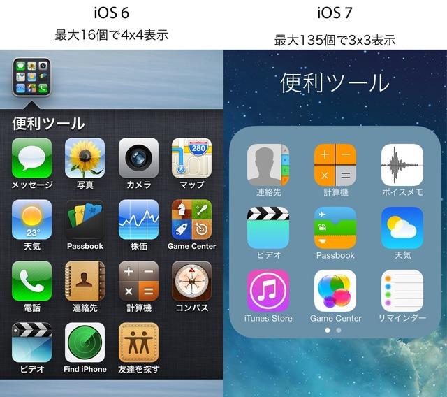 iOS 7のフォルダが駄目