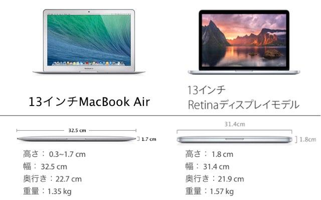 MacBookAirとProRetinaのサイズと重さ比較