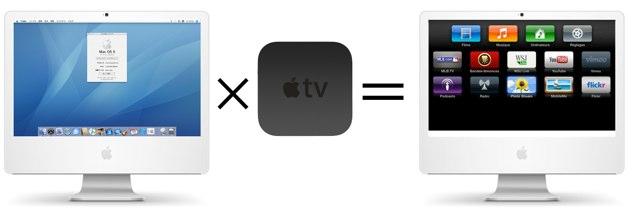 iMacG5xAppleTV