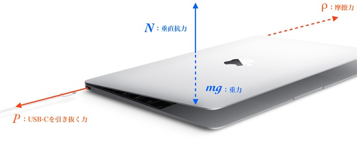 MacBook-Early-2015-dynamics