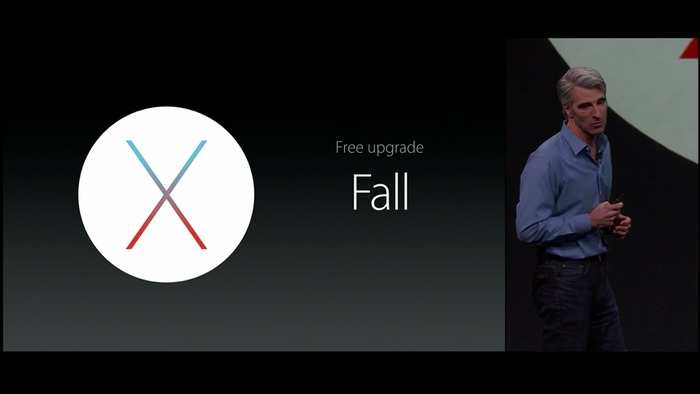 OS-X-El-Capitan-Free-Upgrade-Fall-2015
