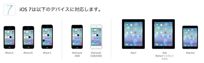 iOS 7は以下のデバイスに対応しています