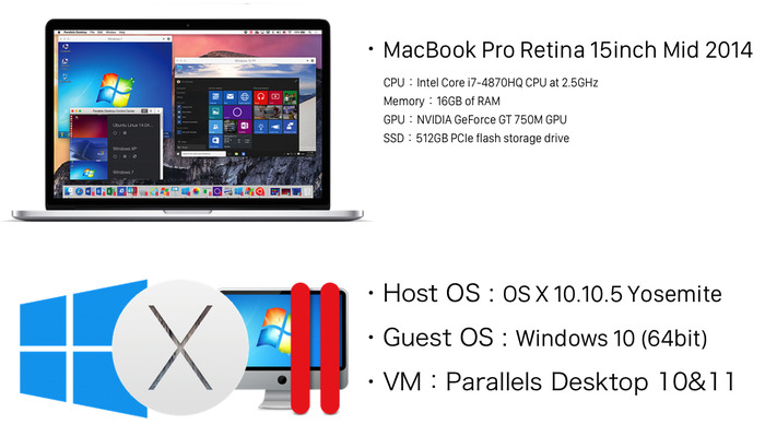 Parallels-Desktop-11-on-MacBook-Pro
