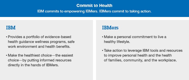 IBM-Commit-to-Health