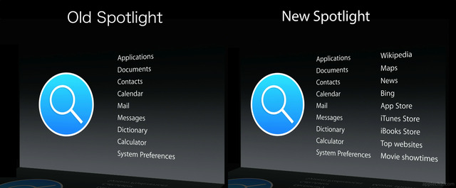 OS-X-Yosemite-Spotlight