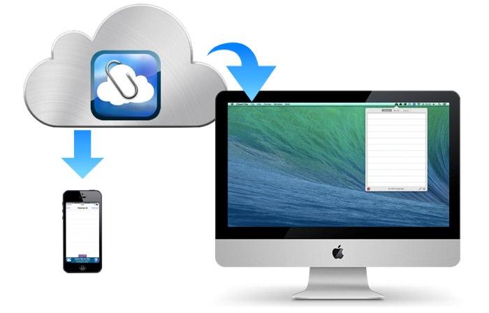 CloudClip-iCloud-Hero