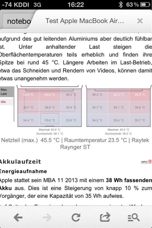 MacBook Air 2013の温度分布