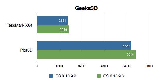 OS-X-1092-1093-Plot3D-TessMark