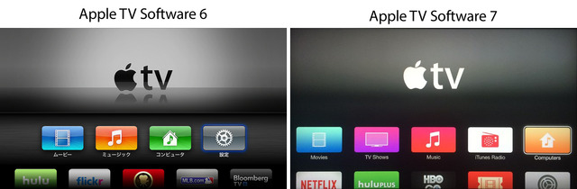 AppleTV-Software-7-and-6-Top