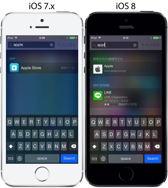 iOS7-iOS8-Spotlight