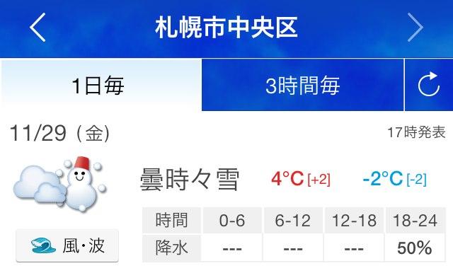 札幌中央区-2013-11-29の気温