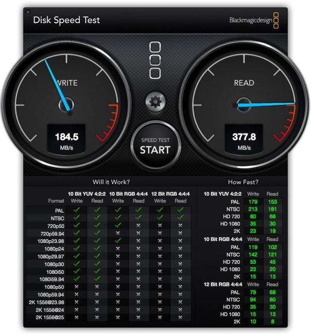 MacBookProでThunderboltBridgeのDiskSpeedTestスコア