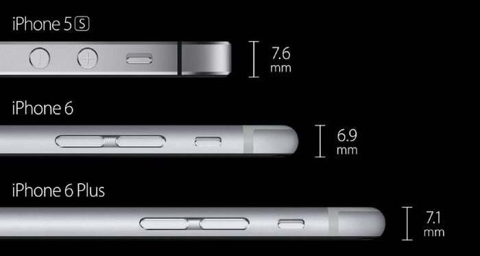 iPhone6-6Plus-and-5-thin