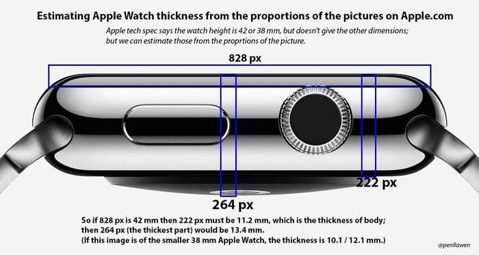 Apple-Watch-Thickness