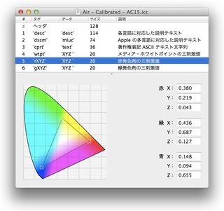 MacBook AIr用ディスプレイプロファイル Air Calibrated AC15-2