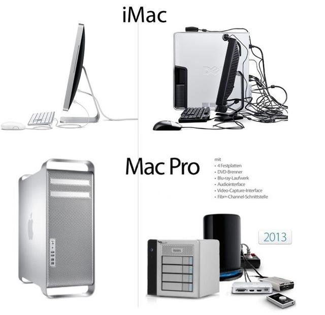iMacとMacProの比較