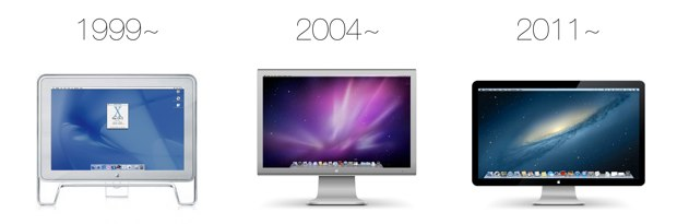 Apple Cinema Display & Thunderbolt Display