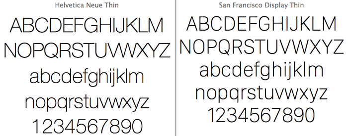 Helvetica-Neue-and-San-Francisco-Font