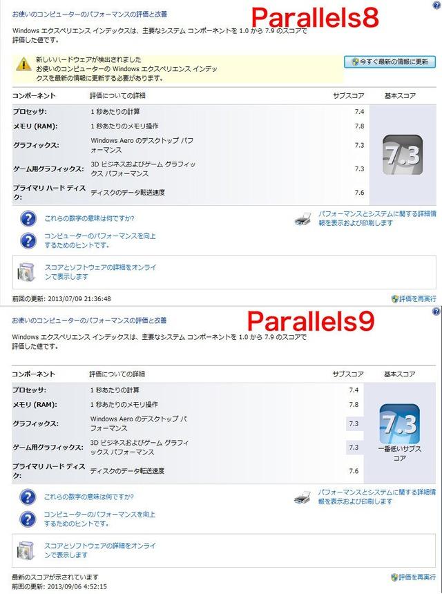 Parallels Desktop for Mac 8と9でのWindowsエクスペリエンススコア