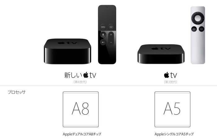 Apple-TV-3rd-and-4th-CPU