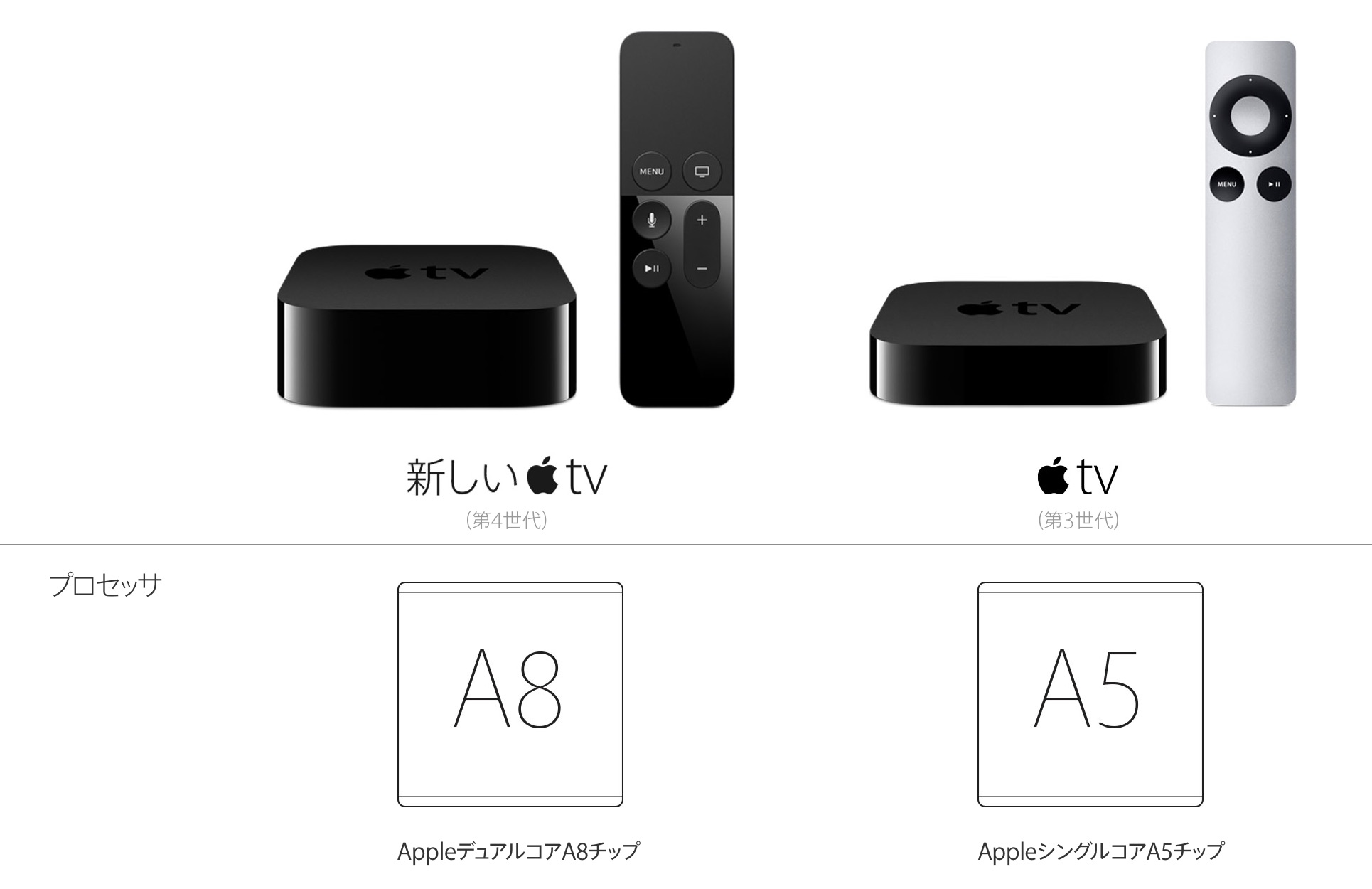 apple tv 3 4 aapl ch. Black Bedroom Furniture Sets. Home Design Ideas