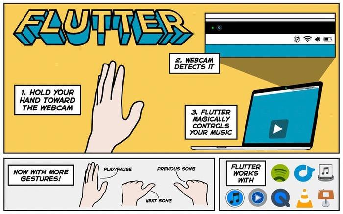 Flutter-Hero2