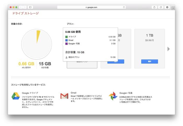 Googleのドライブストレージ