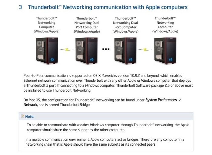 Thunderbolt-Networking-communication-with-Apple-Computers