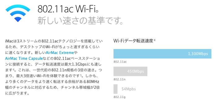 iMac-Late2013-3Stream-11ac-Hero