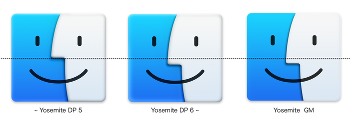 OS-X-Yosemite-Finder-icon-history